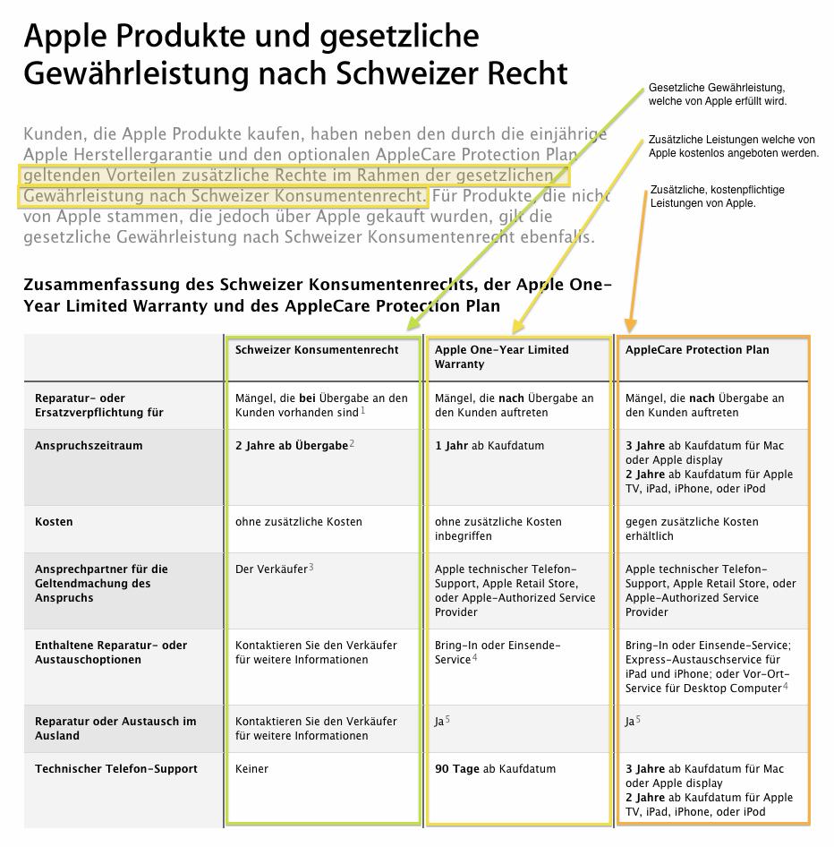 apple bietet mehr als die gesetzliche gew hrleistung updated apfelblog. Black Bedroom Furniture Sets. Home Design Ideas