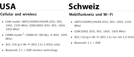 iPhone 4 - Technische Spezifikationen
