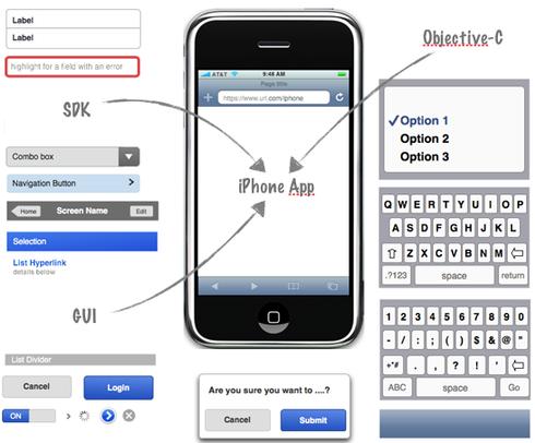 Iphone App Programmieren
