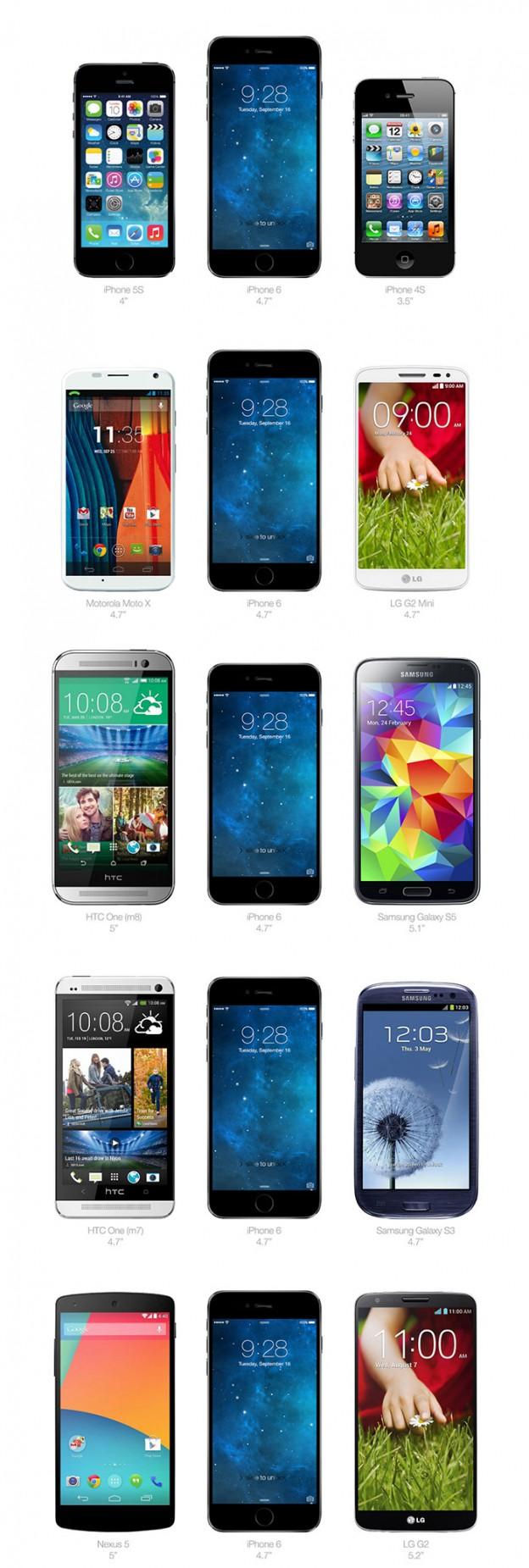 iPhone 6 Grössenvergleich