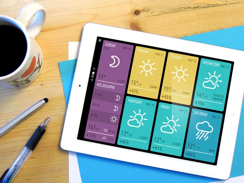 iOS App Perlen: WTHR und MINIMETEO