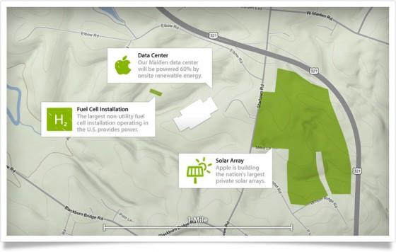 Grüne iCloud