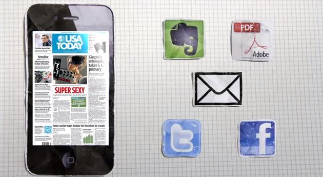 kooaba Shortcut – Offline mit Online verbinden