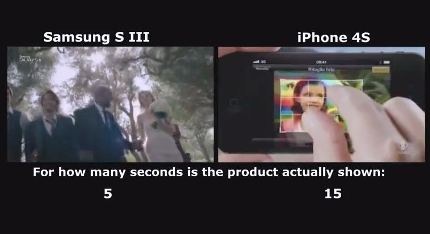 Wie andere Smartphone Hersteller werben…