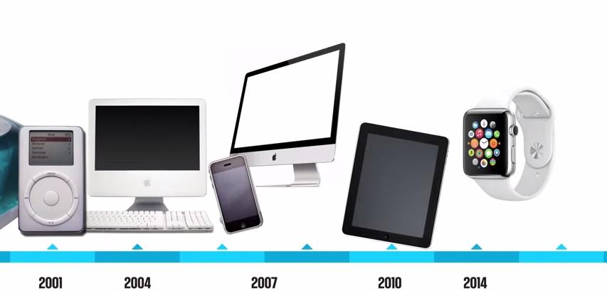 38 Jahre Apple in 3 Minuten.