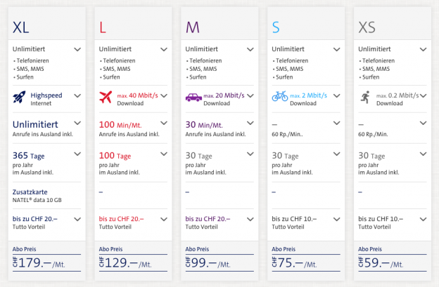 Swisscom NATEL Infinity Plus