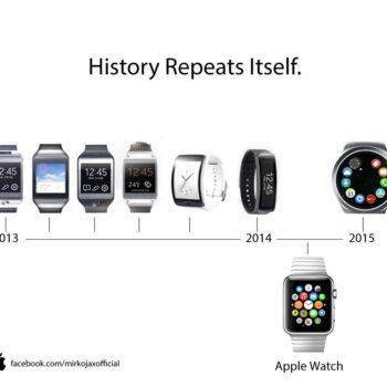 Samsung kopiert die Apple Watch