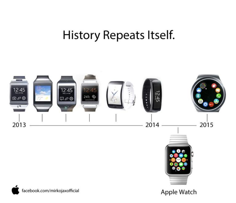 Samsung kopiert die Apple Watch