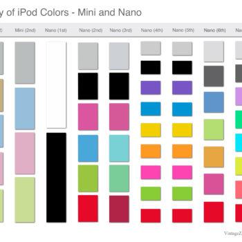 Geschichte der iPod Farben