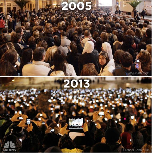Wie Apple die Welt in nur 6 Jahren verändert hat!