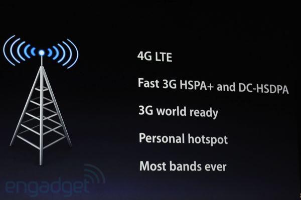 Endlich 4G/LTE mit dem iPhone 5 im Swisscom Netz [Updated]