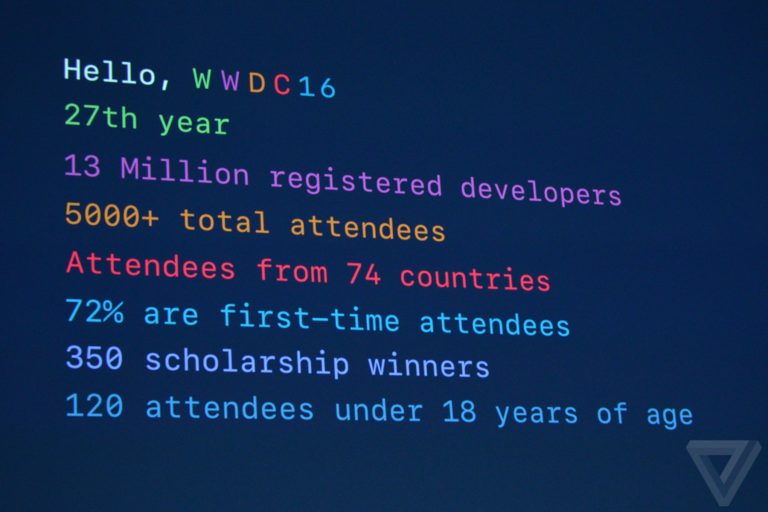 Developers WWDC16