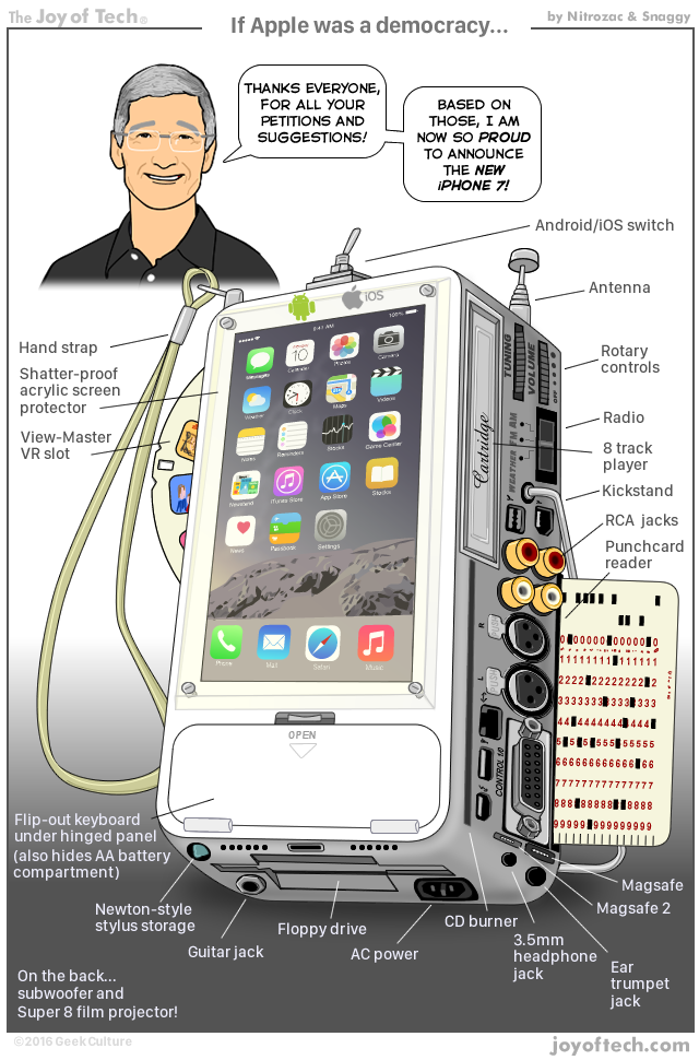 Würde Apple auf die Konsumenten hören…