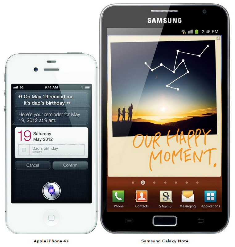 iPhone 4S trifft Samsung Galaxy Note…