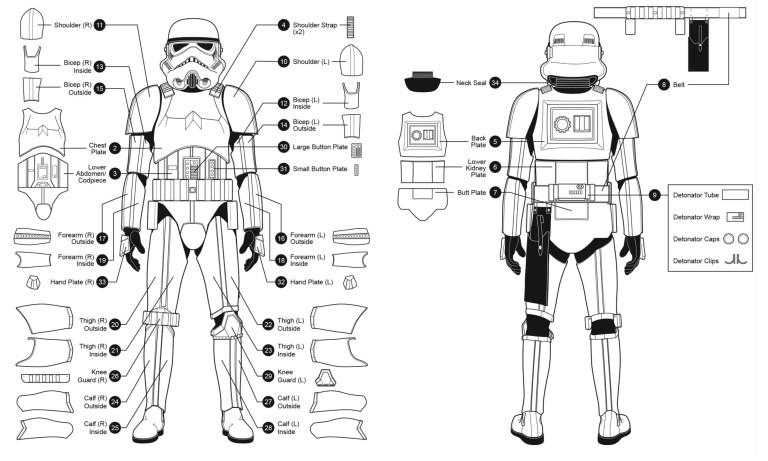 Anovos Stormtrooper Armor Kit